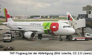anreise portugal flugzeug flugdauer