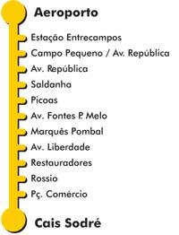 AeroBus Linienplan Haltestellen