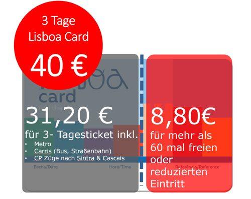Lisboa Card Erfahrung TEst