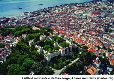 Gebäude Lissabon