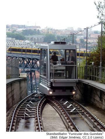 Standseilbahn Funicular